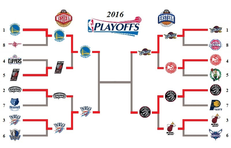nba-2016playoffs03