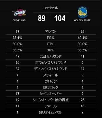 final2016-game1