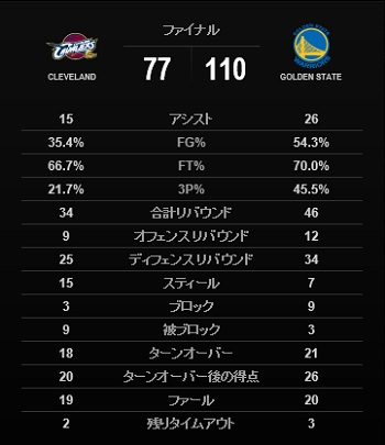 final2016-game2
