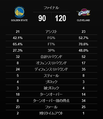 final2016-game3