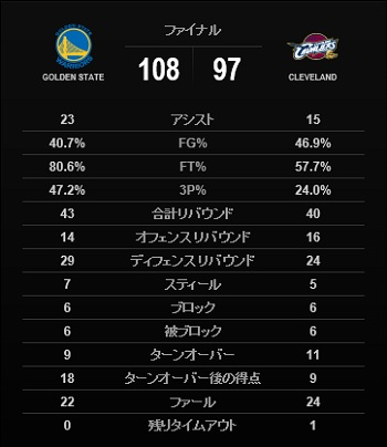 final2016-game4