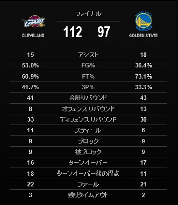final2016-game5